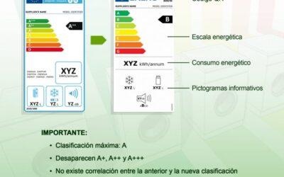 NUEVA ETIQUETA ENERGÉTICA EN ELECTRODOMÉSTICOS